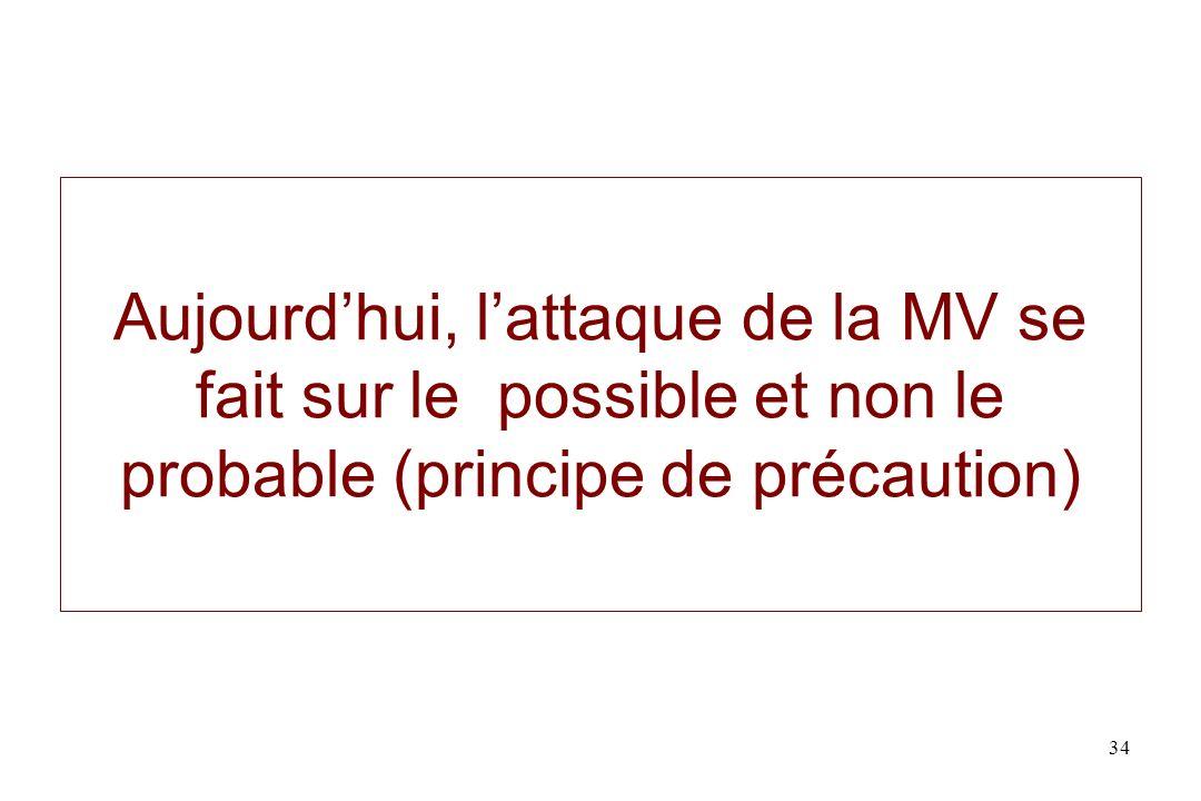 Aujourd'hui, l'attaque de la MV se fait sur le possible et non le probable (principe de précaution)