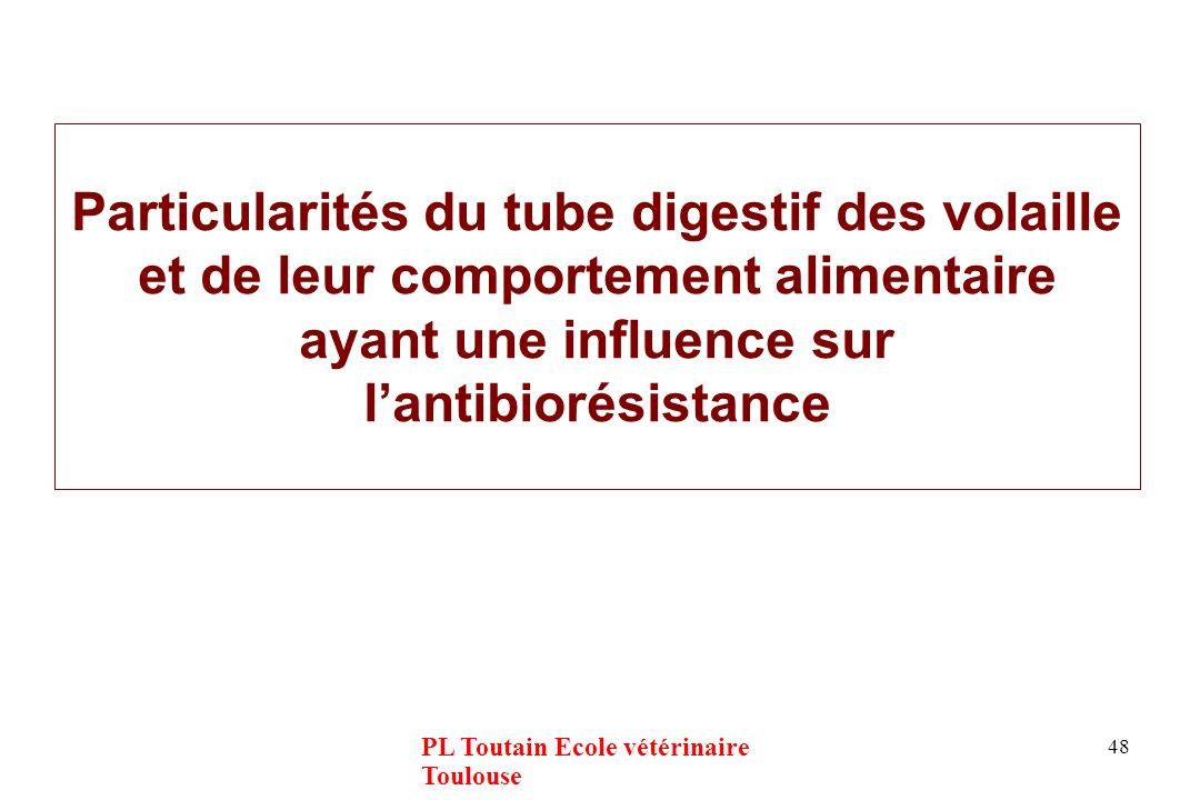 Particularités du tube digestif des volaille et de leur comportement alimentaire ayant une influence sur l'antibiorésistance