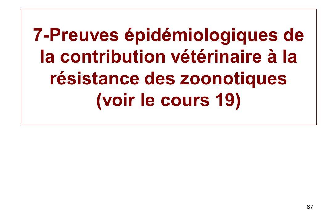 7-Preuves épidémiologiques de la contribution vétérinaire à la résistance des zoonotiques (voir le cours 19)