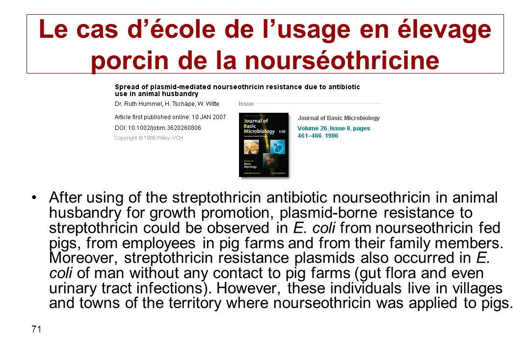 Le cas d'école de l'usage en élevage porcin de la nourséothricine