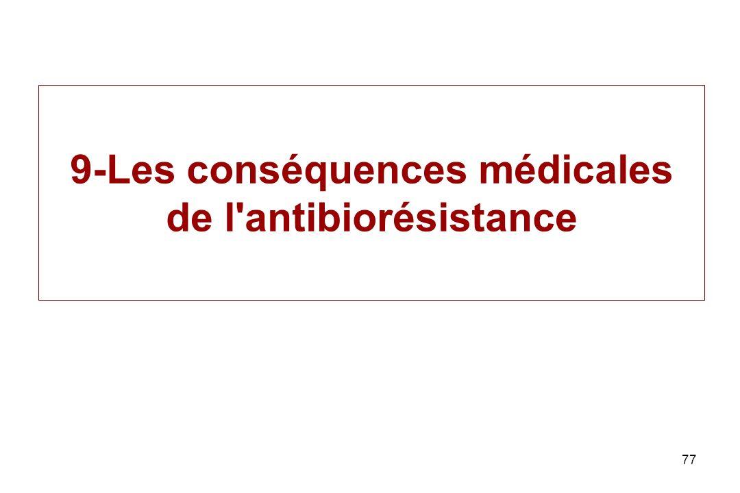 9-Les conséquences médicales de l antibiorésistance