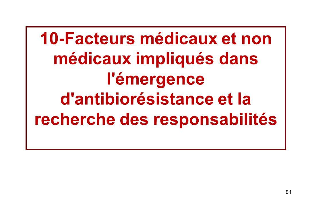 10-Facteurs médicaux et non médicaux impliqués dans l émergence d antibiorésistance et la recherche des responsabilités