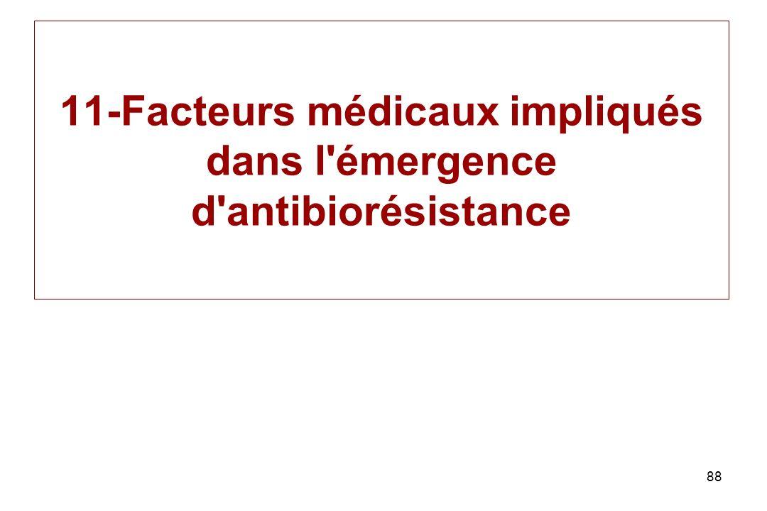 11-Facteurs médicaux impliqués dans l émergence d antibiorésistance