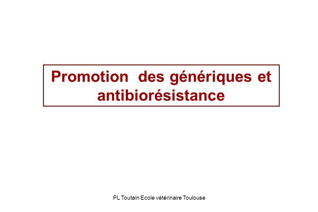 Promotion des génériques et antibiorésistance