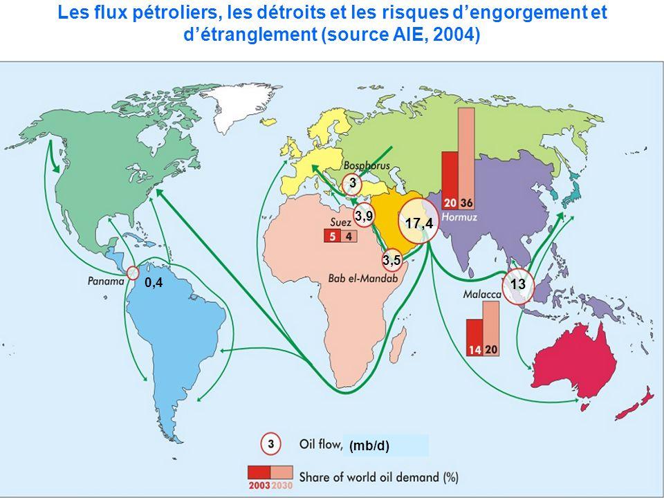 Les flux pétroliers, les détroits et les risques d'engorgement et d'étranglement (source AIE, 2004)