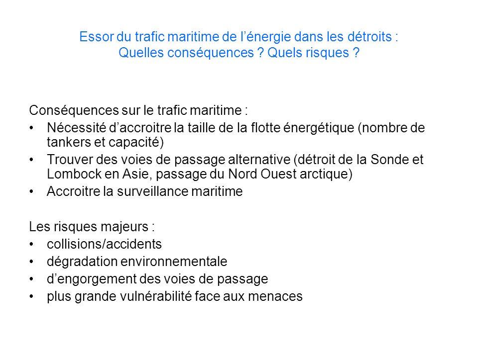 Conséquences sur le trafic maritime :