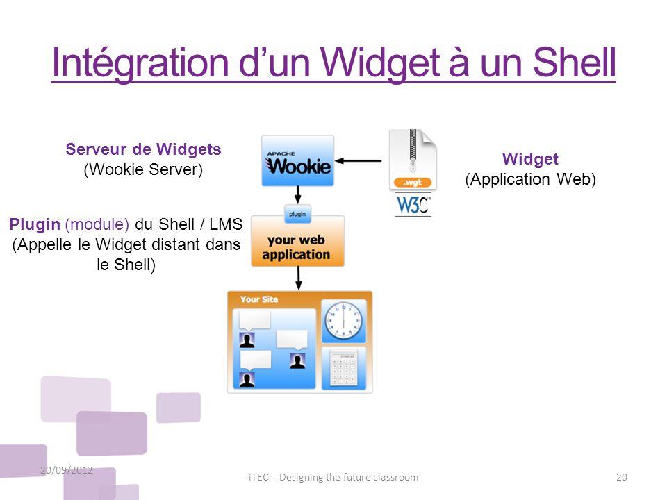 Intégration d'un Widget à un Shell
