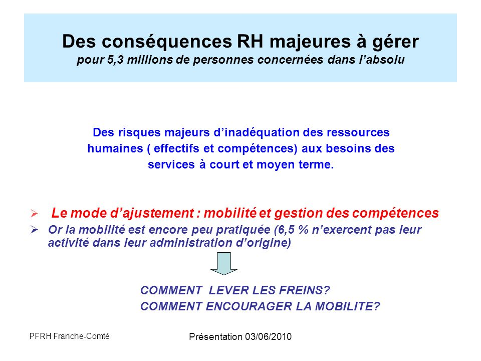 Des conséquences RH majeures à gérer pour 5,3 millions de personnes concernées dans l'absolu