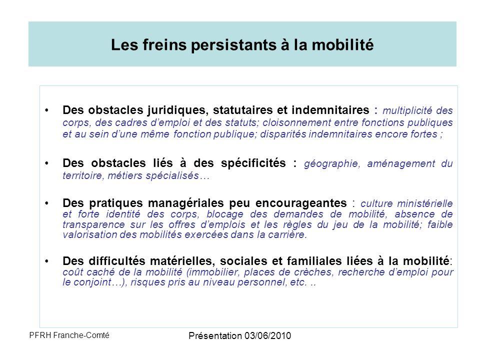 Les freins persistants à la mobilité
