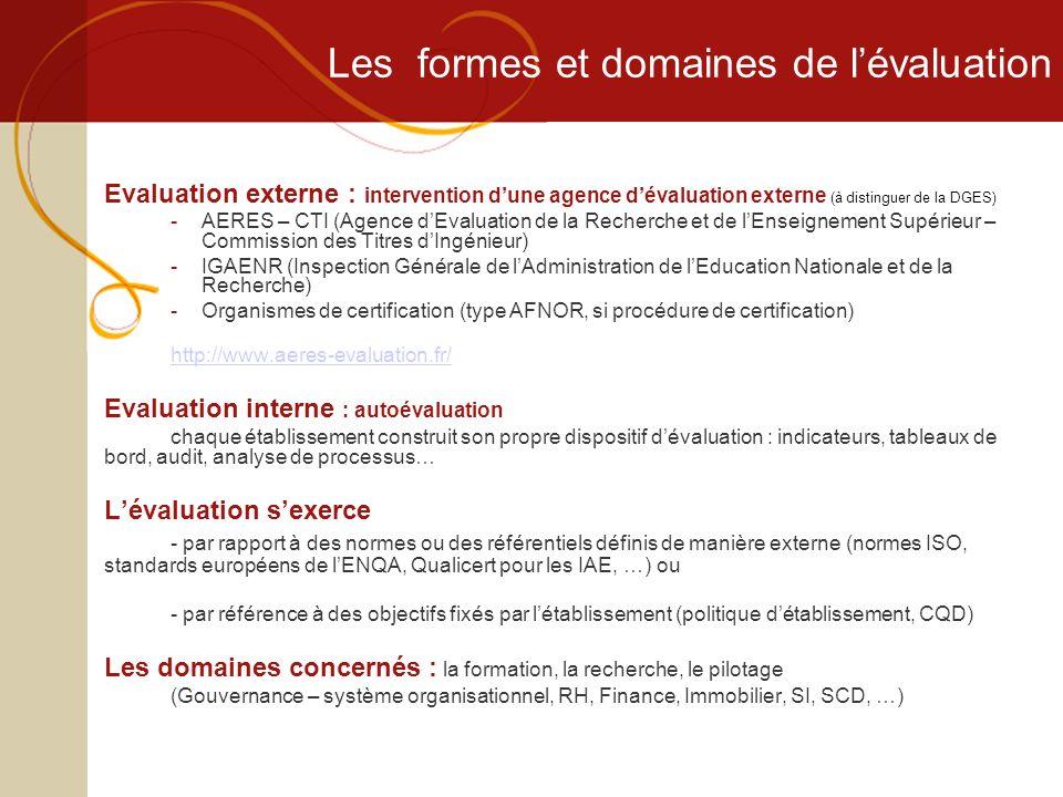 Les formes et domaines de l'évaluation
