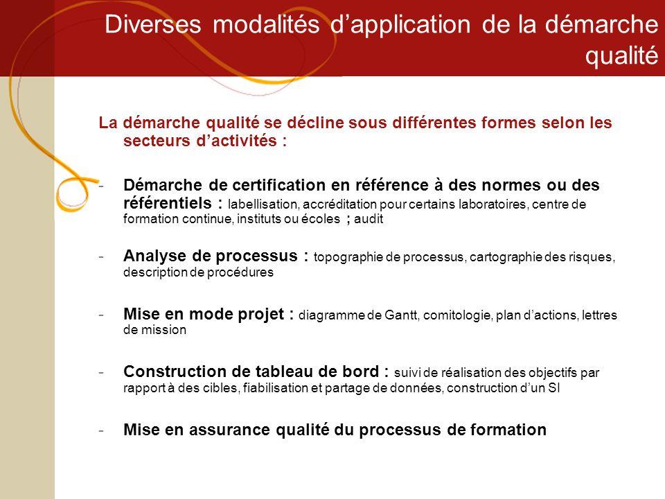 Diverses modalités d'application de la démarche qualité