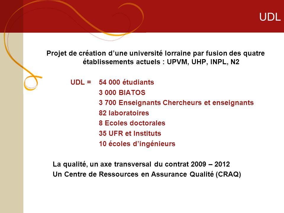 UDL Projet de création d'une université lorraine par fusion des quatre établissements actuels : UPVM, UHP, INPL, N2.