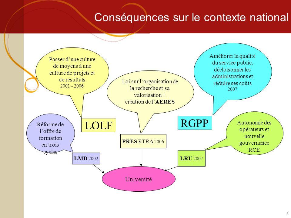 Conséquences sur le contexte national