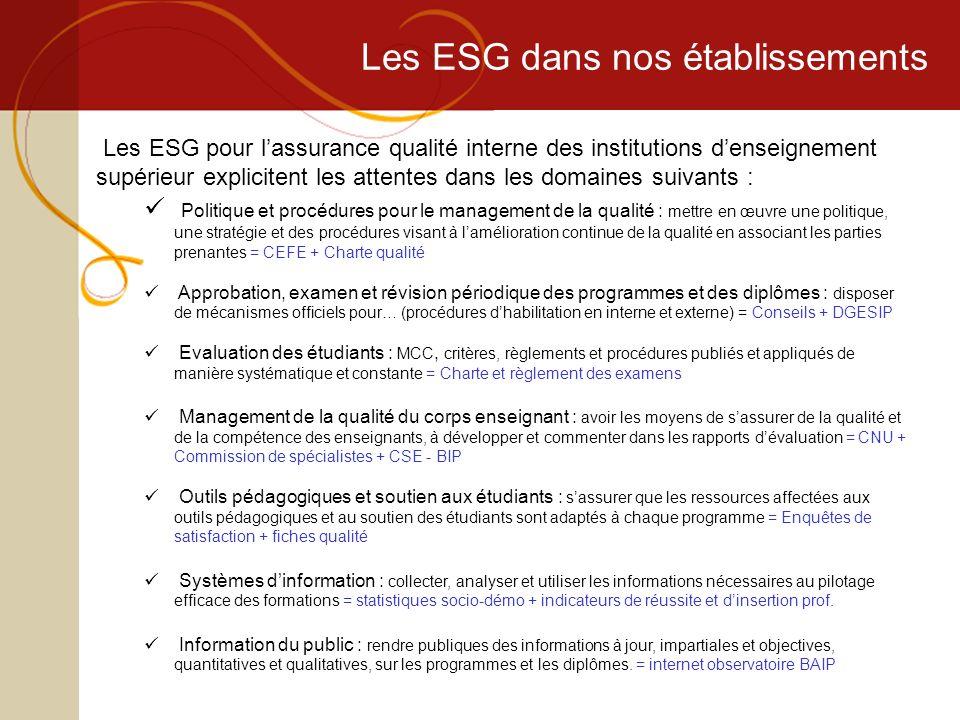 Les ESG dans nos établissements