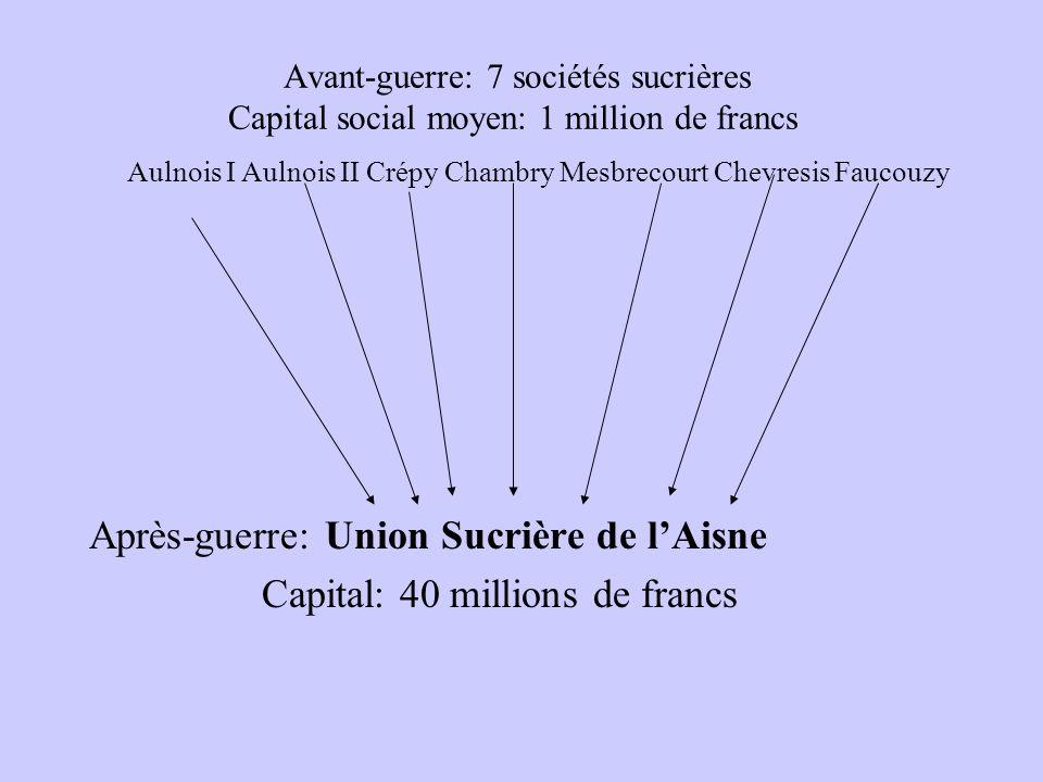 Aulnois I Aulnois II Crépy Chambry Mesbrecourt Chevresis Faucouzy