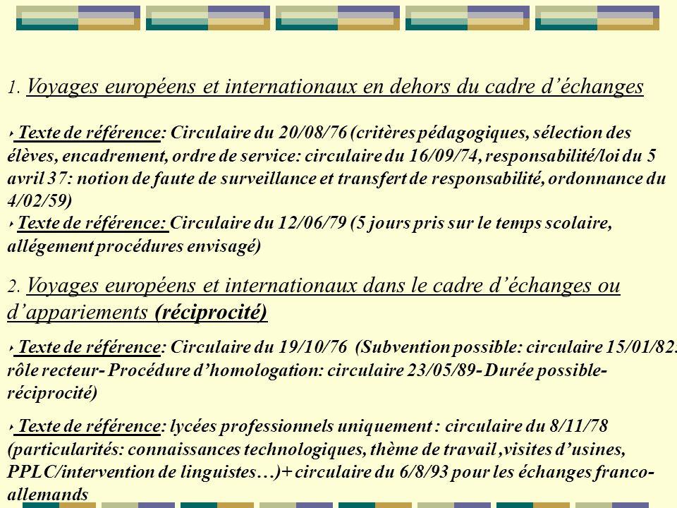 1. Voyages européens et internationaux en dehors du cadre d'échanges