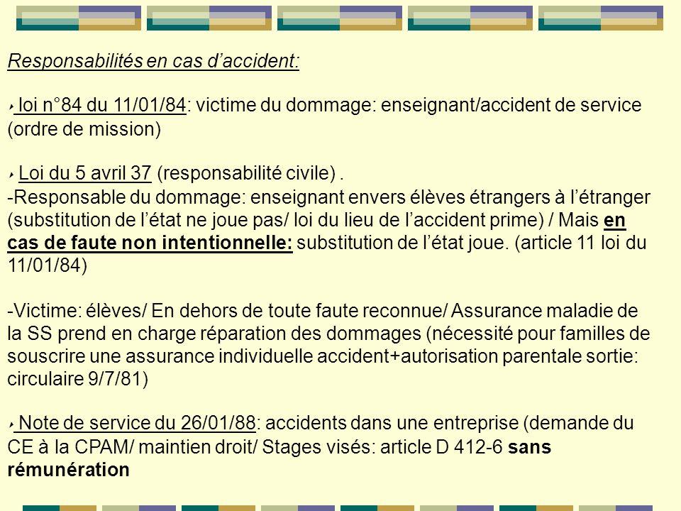 Responsabilités en cas d'accident: