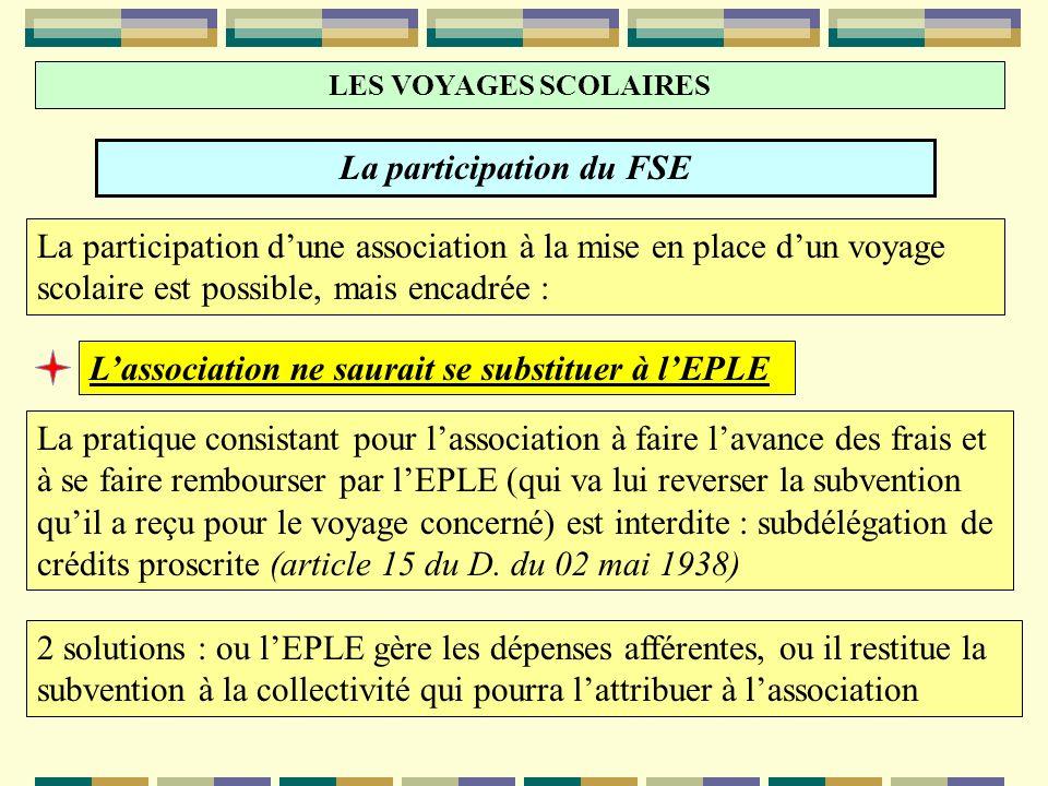 La participation du FSE