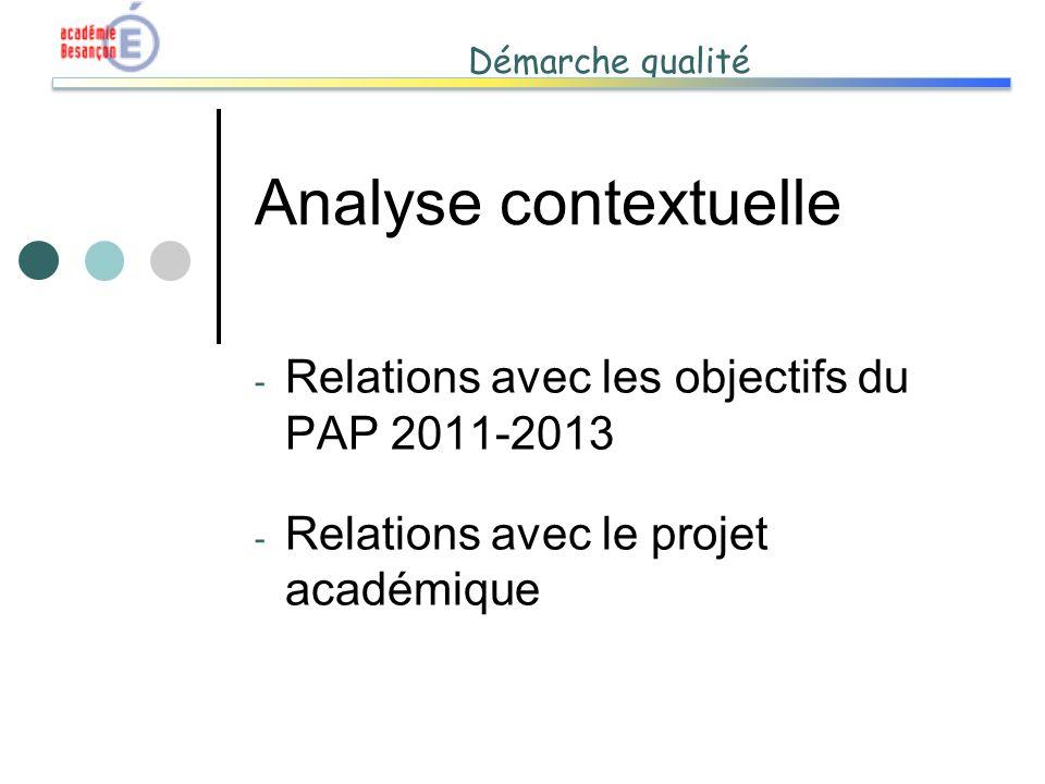 Analyse contextuelle Relations avec les objectifs du PAP 2011-2013