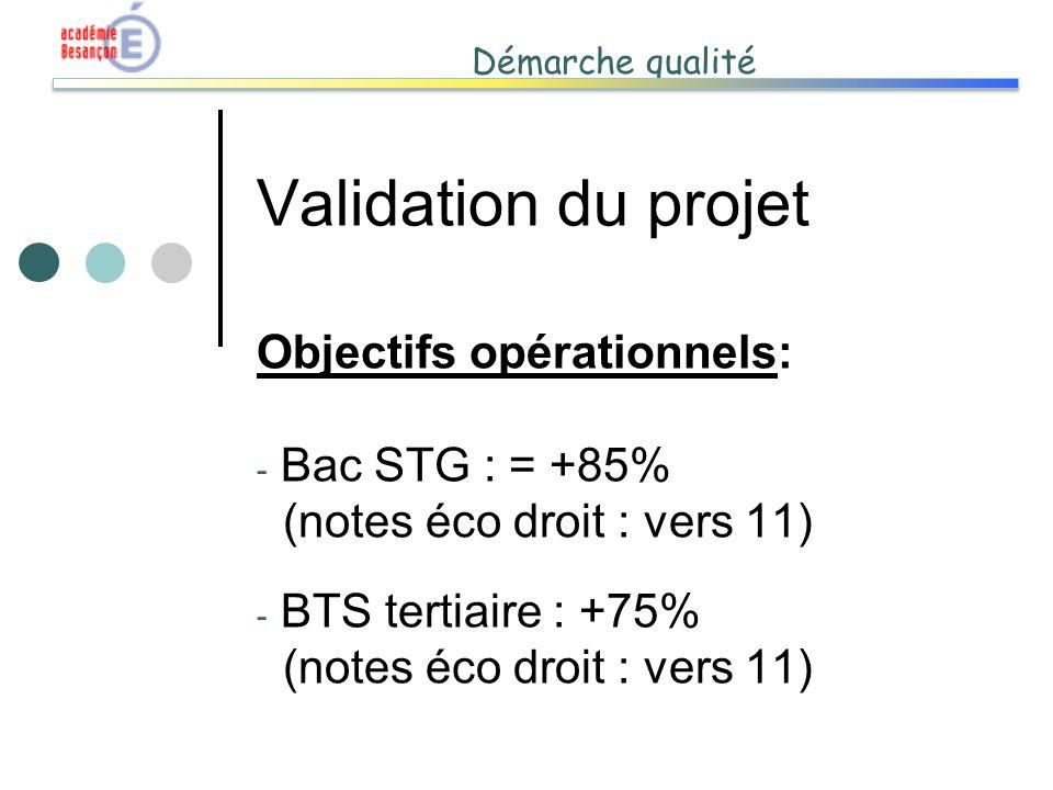 Validation du projet Objectifs opérationnels: Bac STG : = +85%