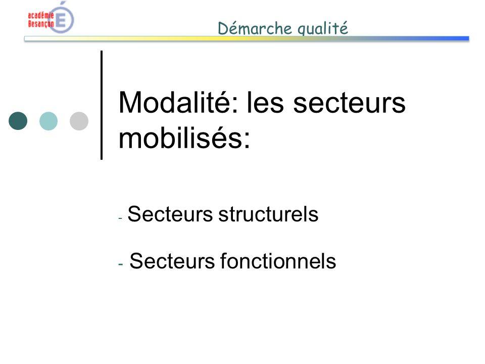Modalité: les secteurs mobilisés: