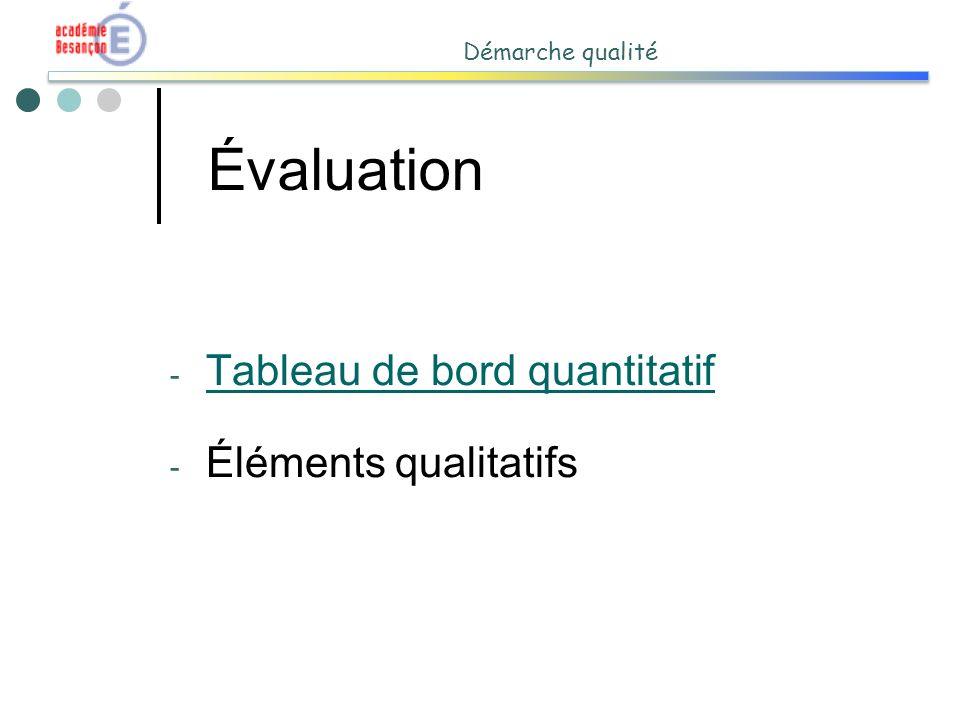 Évaluation Tableau de bord quantitatif Éléments qualitatifs