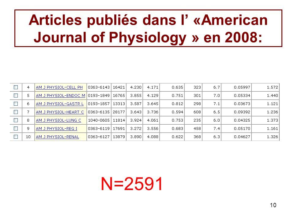 Articles publiés dans l' «American Journal of Physiology » en 2008:
