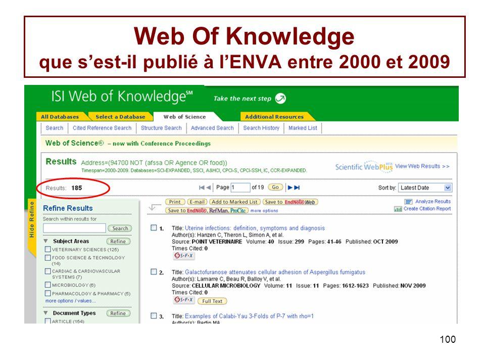 Web Of Knowledge que s'est-il publié à l'ENVA entre 2000 et 2009