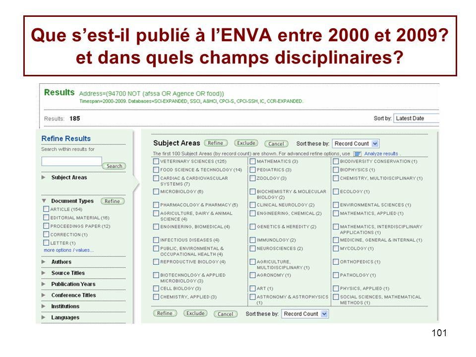 Que s'est-il publié à l'ENVA entre 2000 et 2009