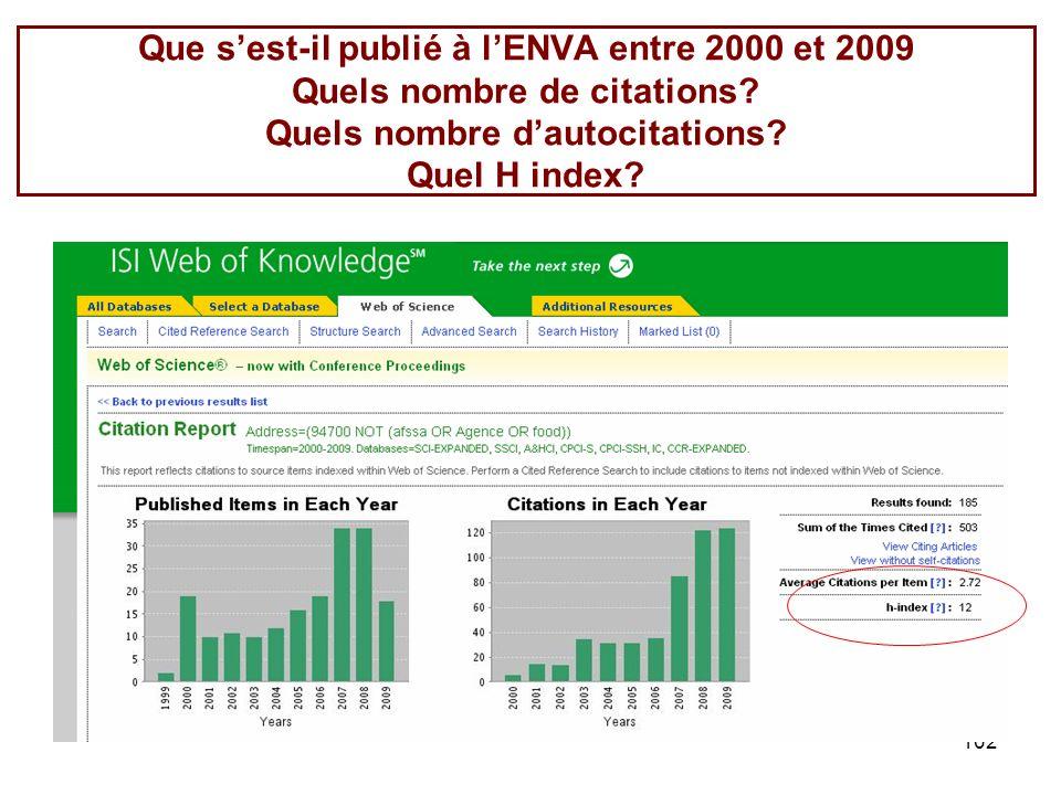 Que s'est-il publié à l'ENVA entre 2000 et 2009 Quels nombre de citations.