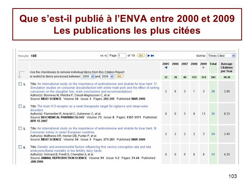 Que s'est-il publié à l'ENVA entre 2000 et 2009 Les publications les plus citées