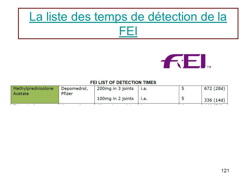 La liste des temps de détection de la FEI