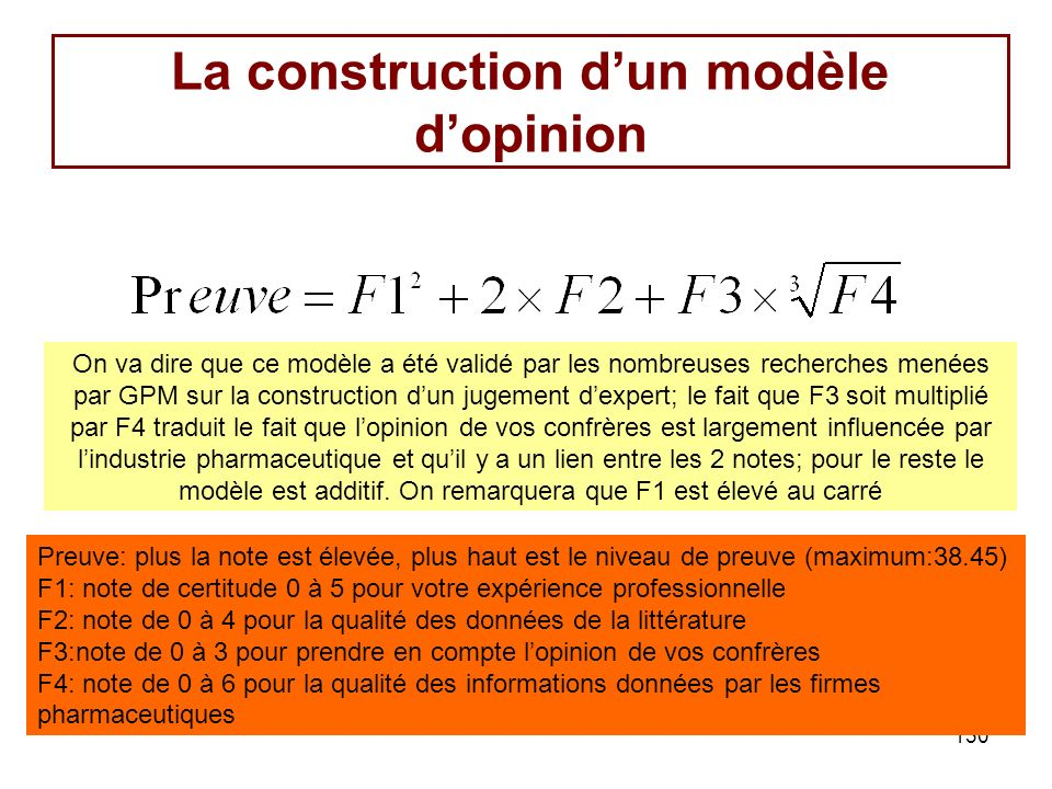 La construction d'un modèle d'opinion
