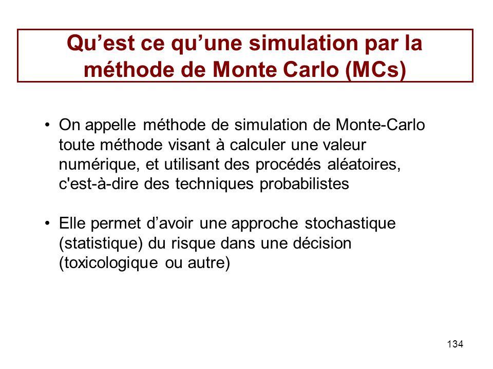 Qu'est ce qu'une simulation par la méthode de Monte Carlo (MCs)