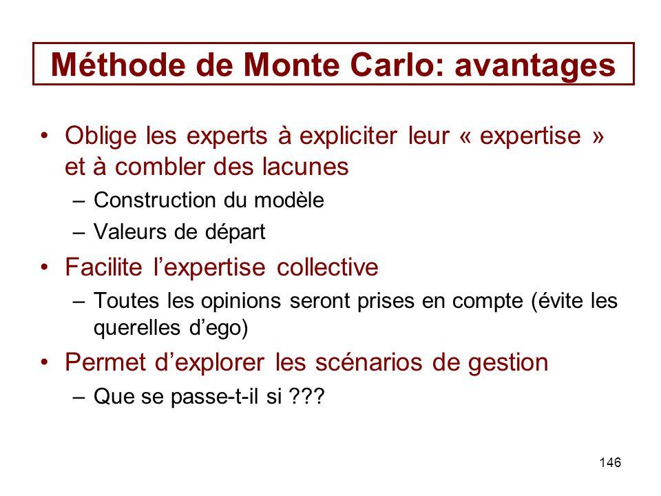 Méthode de Monte Carlo: avantages