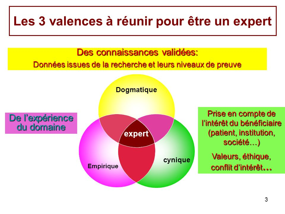 Les 3 valences à réunir pour être un expert
