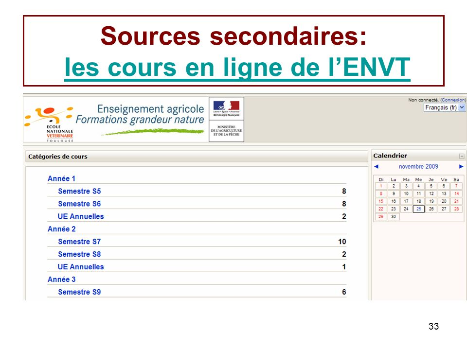Sources secondaires: les cours en ligne de l'ENVT