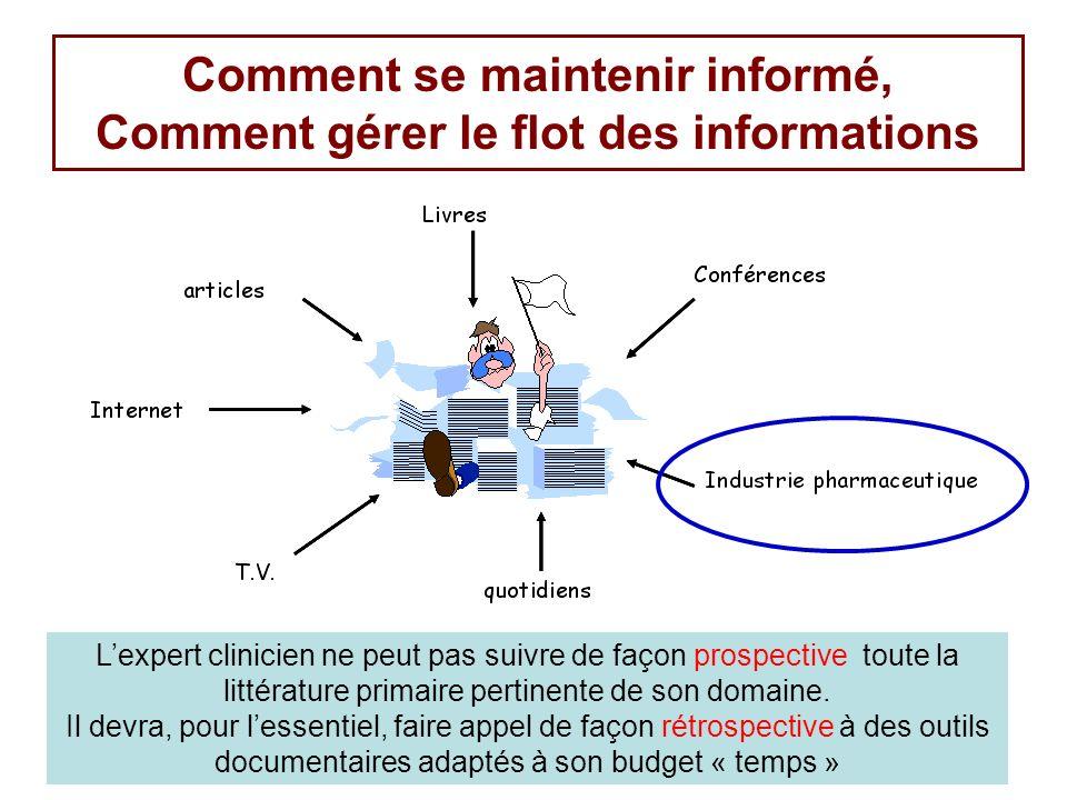 Comment se maintenir informé, Comment gérer le flot des informations
