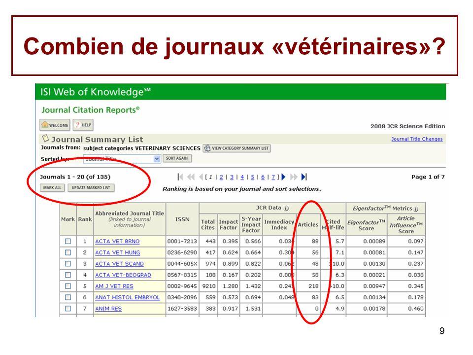 Combien de journaux «vétérinaires»