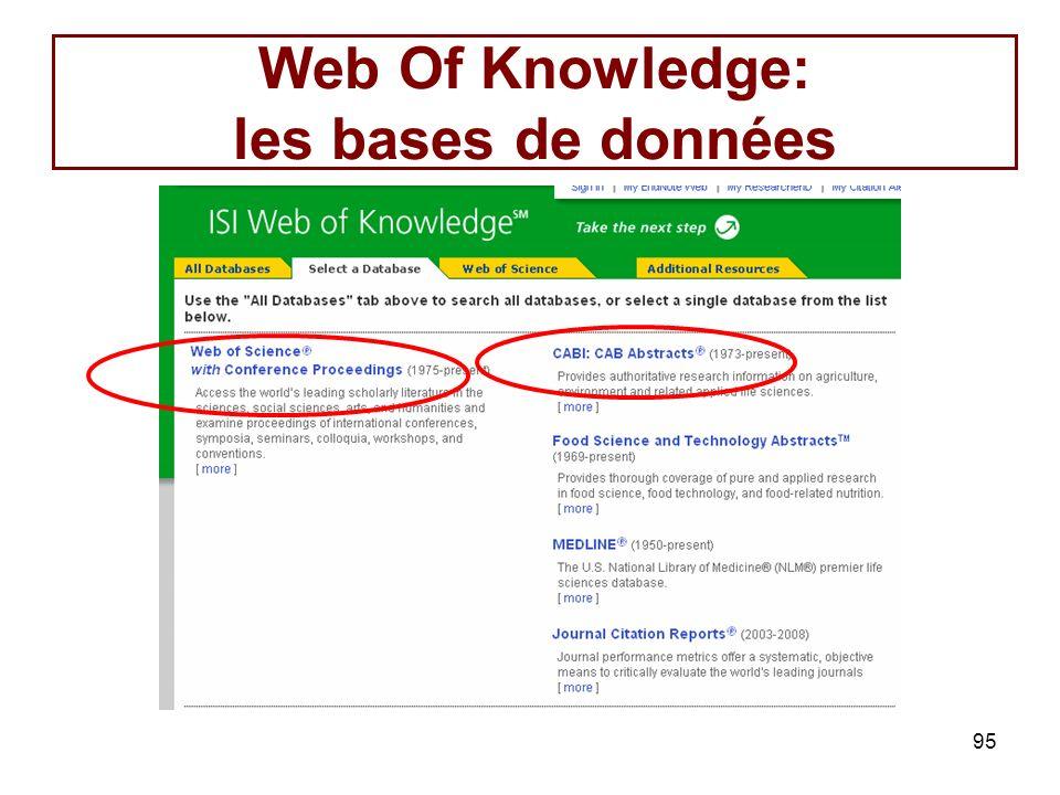 Web Of Knowledge: les bases de données