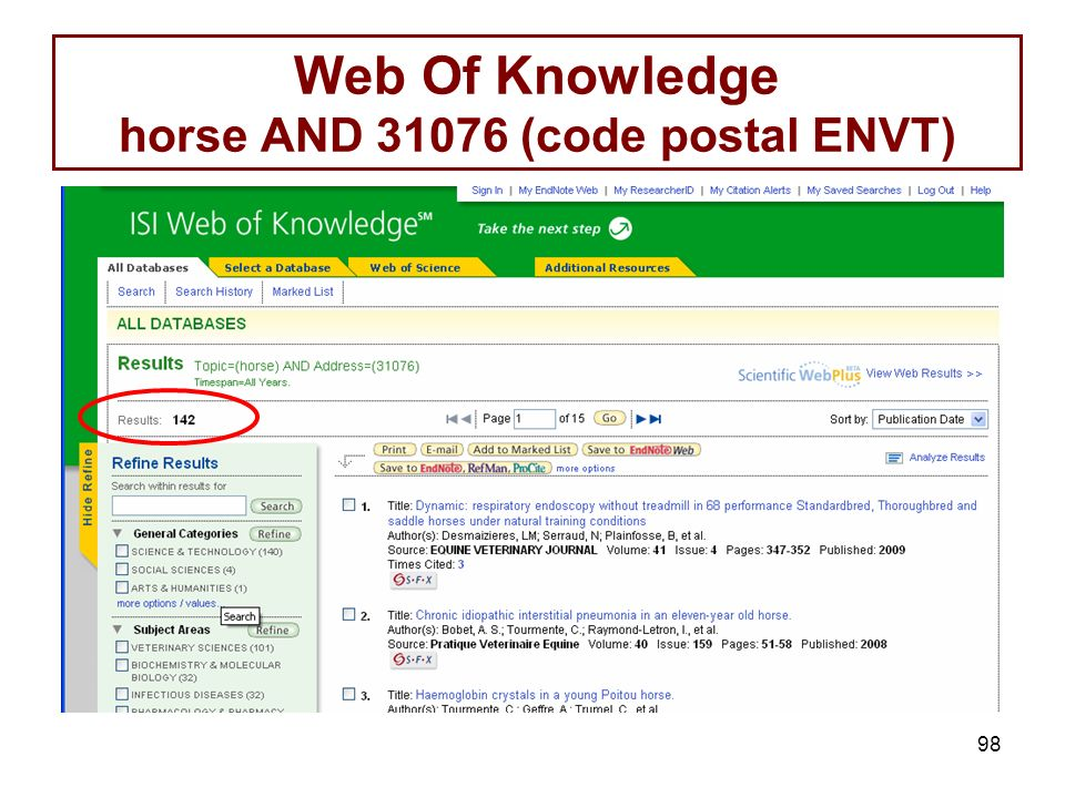 Web Of Knowledge horse AND 31076 (code postal ENVT)