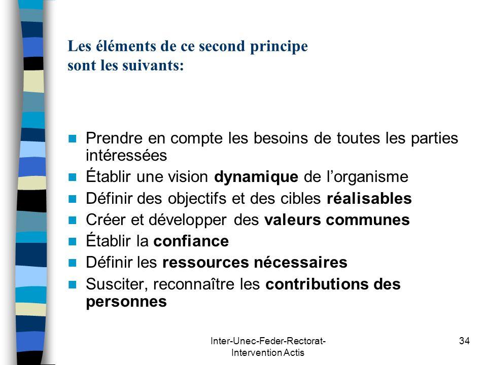 Les éléments de ce second principe sont les suivants: