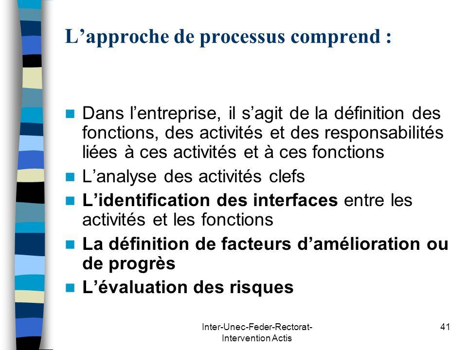 L'approche de processus comprend :