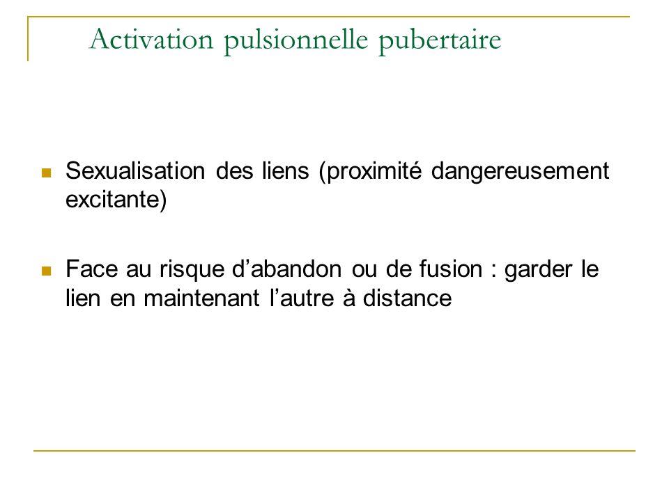 Activation pulsionnelle pubertaire