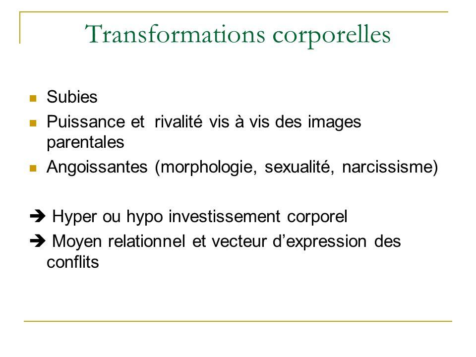 Transformations corporelles