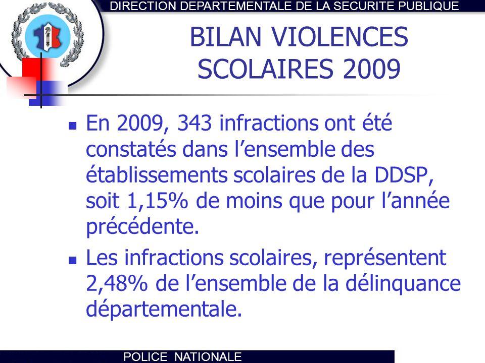 BILAN VIOLENCES SCOLAIRES 2009