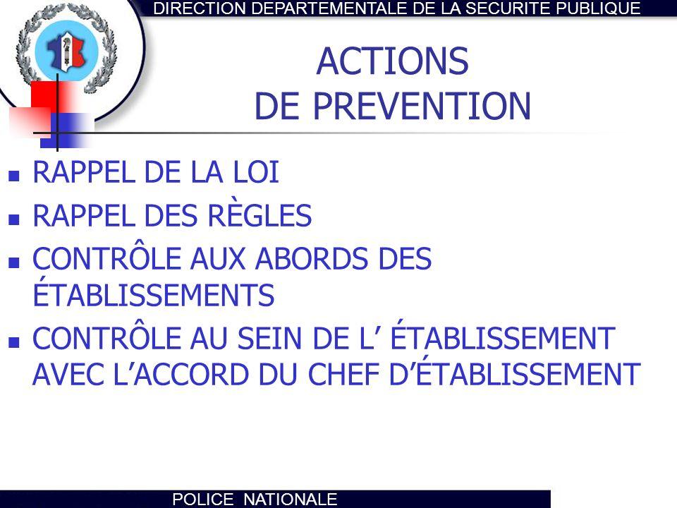 ACTIONS DE PREVENTION RAPPEL DE LA LOI RAPPEL DES RÈGLES