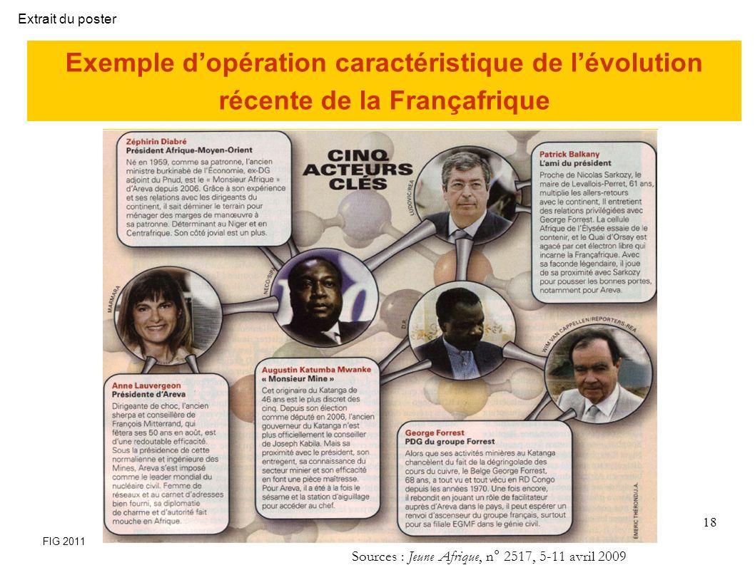 Extrait du poster Exemple d'opération caractéristique de l'évolution récente de la Françafrique. FIG 2011.