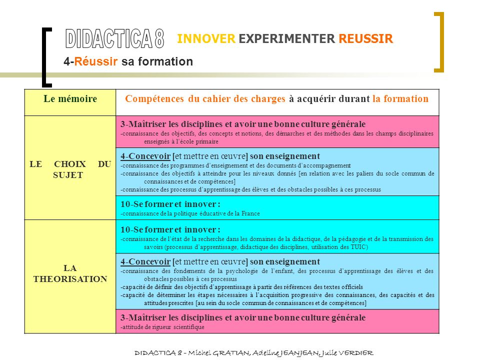 DIDACTICA 8 INNOVER EXPERIMENTER REUSSIR 4-Réussir sa formation