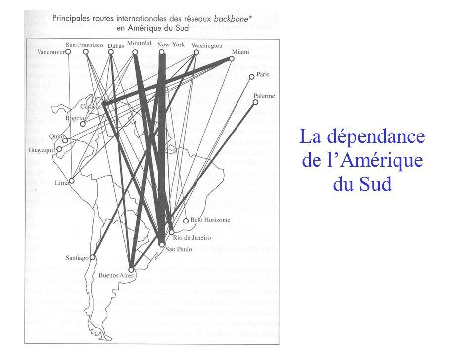 La dépendance de l'Amérique du Sud